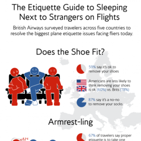 GLOBAL TRAVELERS SPEAK OUT ON FLYING ETIQUETTE