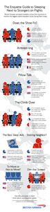 Sleep etiquette infographic